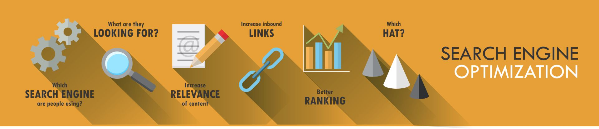 Edmonton SEO services combine with web design user experience and content. Links for edmonton seo optimized google search engine rankings